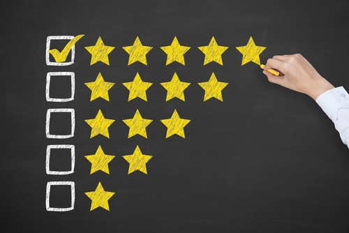 Broadly Guide to Negative Review Response