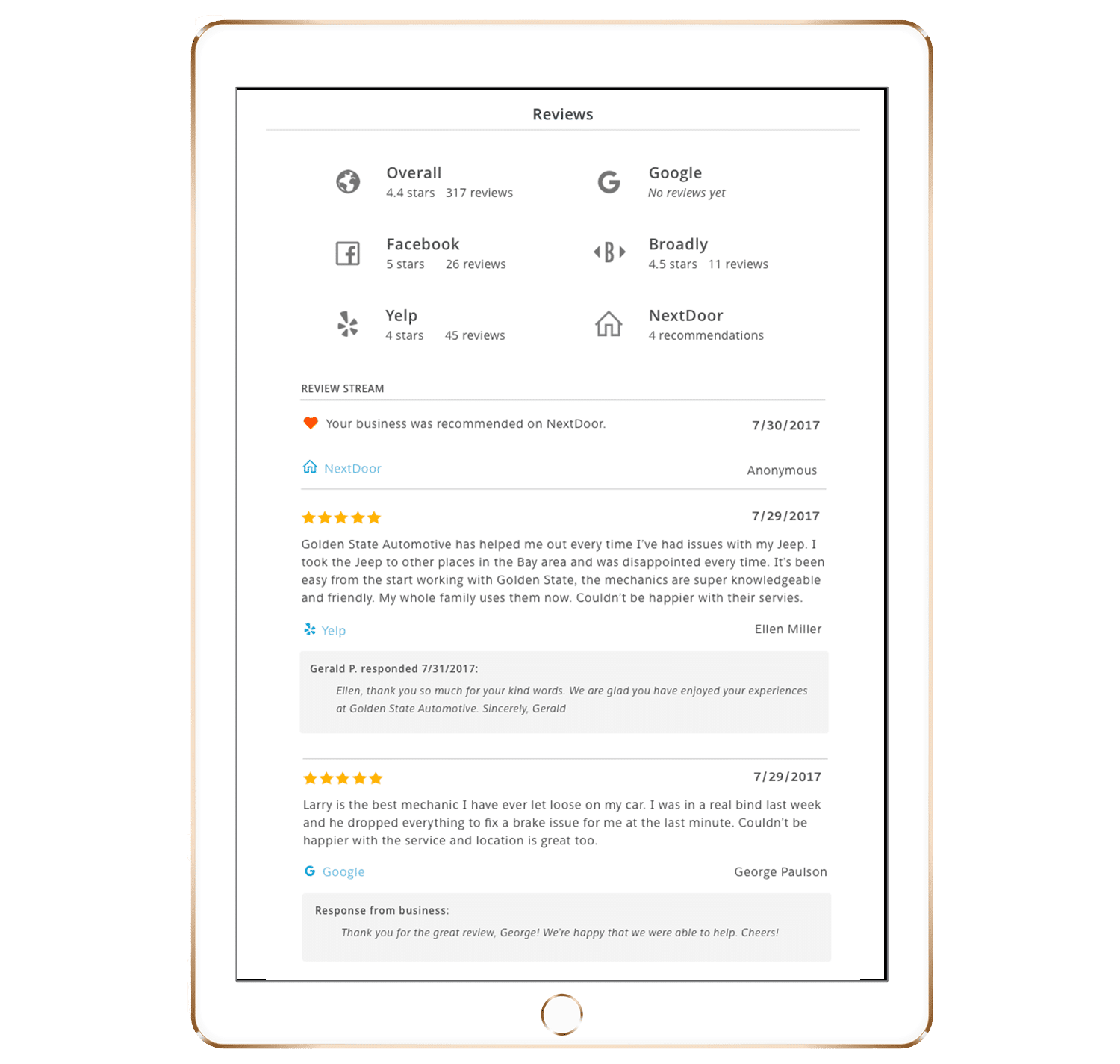 Online Reputation Management Reviews