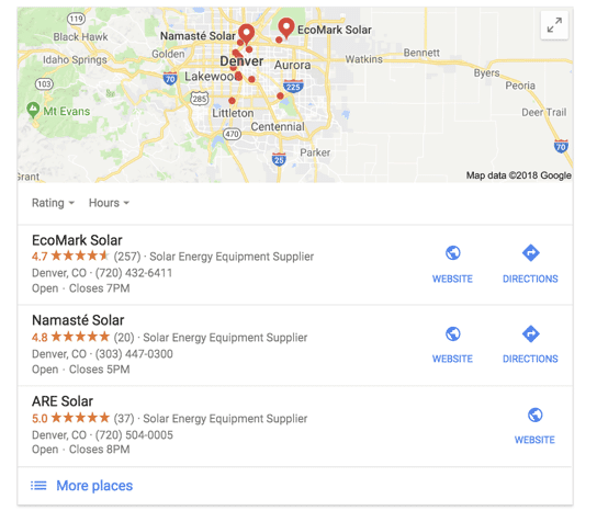 Local SEO for Solar Companies