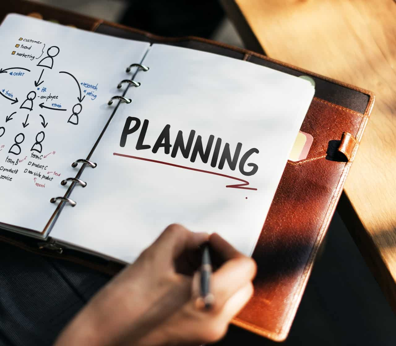 Performance Management Process Planning