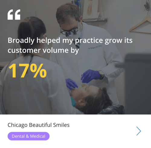 Dentist Online Review Case Study
