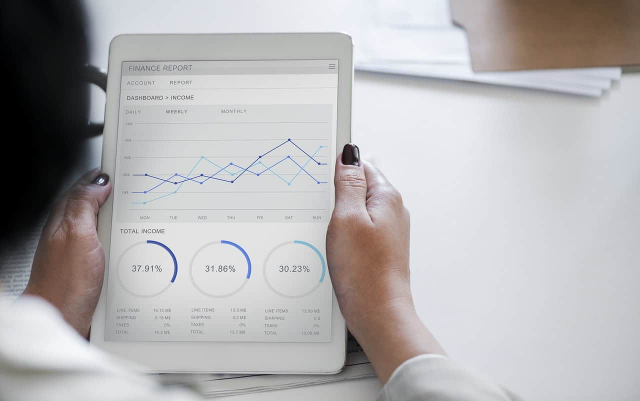 Performance Management Process Monitoring